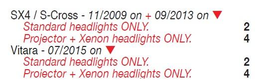 Headlight adjustment for driving abroad Euroli11