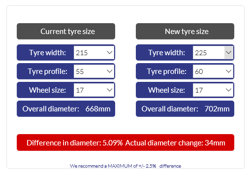 SUV tyres for Vitara Tyre_s10