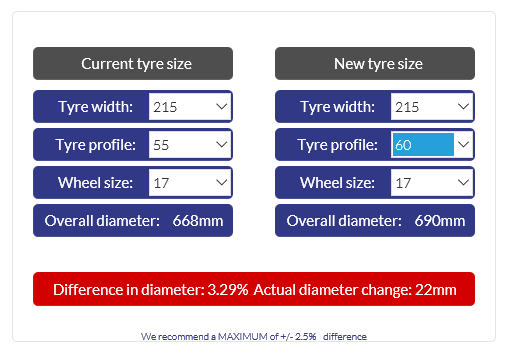 SUV tyres for Vitara Tyre_s12