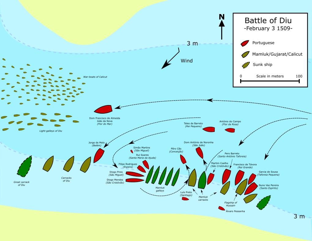 [Les Portugais en Inde 1500] Contexte historique Battle10