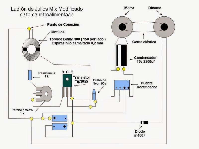 Generador Electrónico libre COMPLETAMENTE FUNCIONAL Circui10