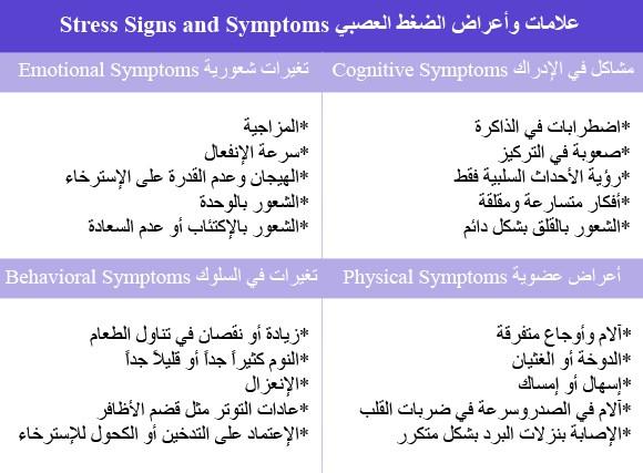 الضغط العصبي: أعراضه، أسبابه وكيفية التعامل معه Stress11