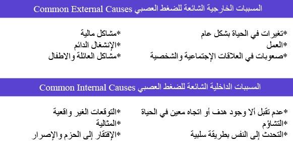 الضغط العصبي: أعراضه، أسبابه وكيفية التعامل معه Stress12