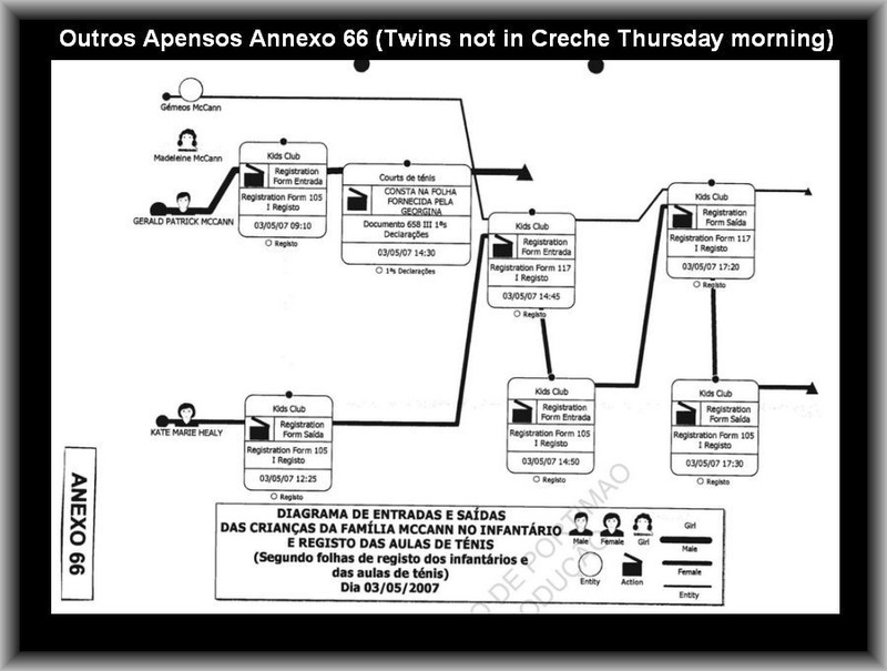 UPDATE: NEED ASSISTANCE to check each hour of Thursday to help find discrepancies! Annexo13