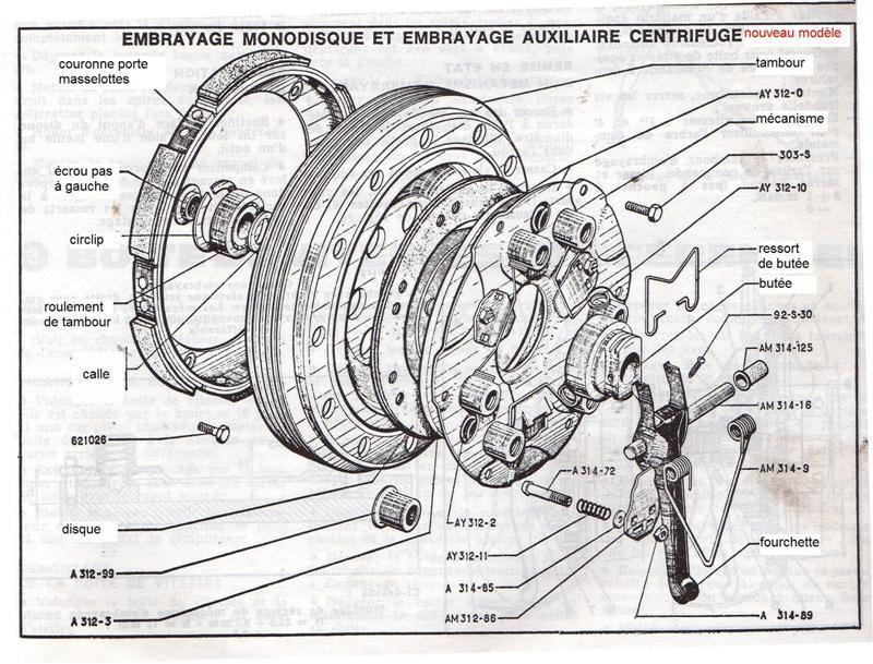 r u00e9novation compl u00e8te d u0026 39 un embrayage centrifuge 2cv