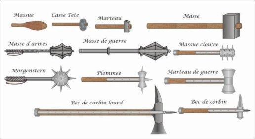 présentation des Armes et variantes de régles 30033711