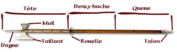 présentation des Armes et variantes de régles Hache_10