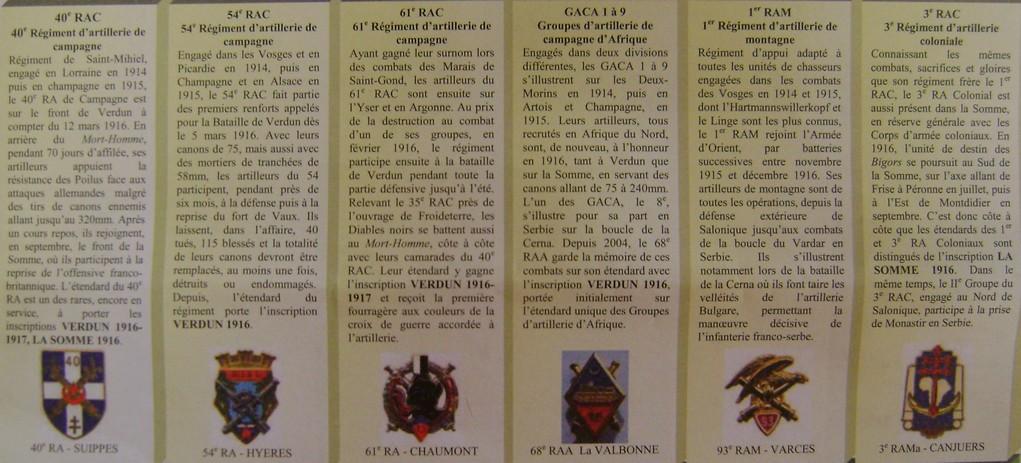 Les régiments d'artillerie à Verdun en 1916. Dsc01391