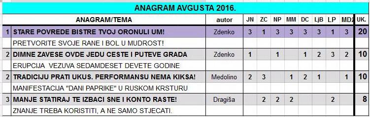 IGRA ANAGRAMA 2016/1 - Page 65 2016_a10