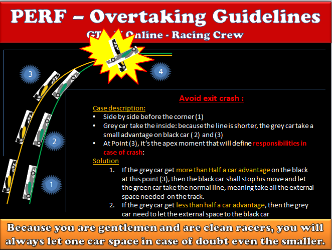PERF Overtaking rules and Guideline Overta10