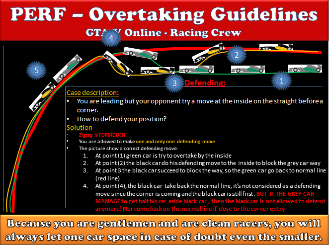 PERF Overtaking rules and Guideline Overta12