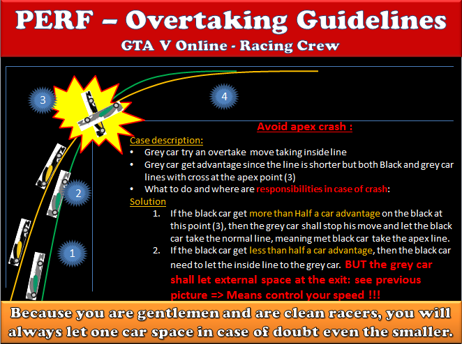 PERF Overtaking rules and Guideline Overta13