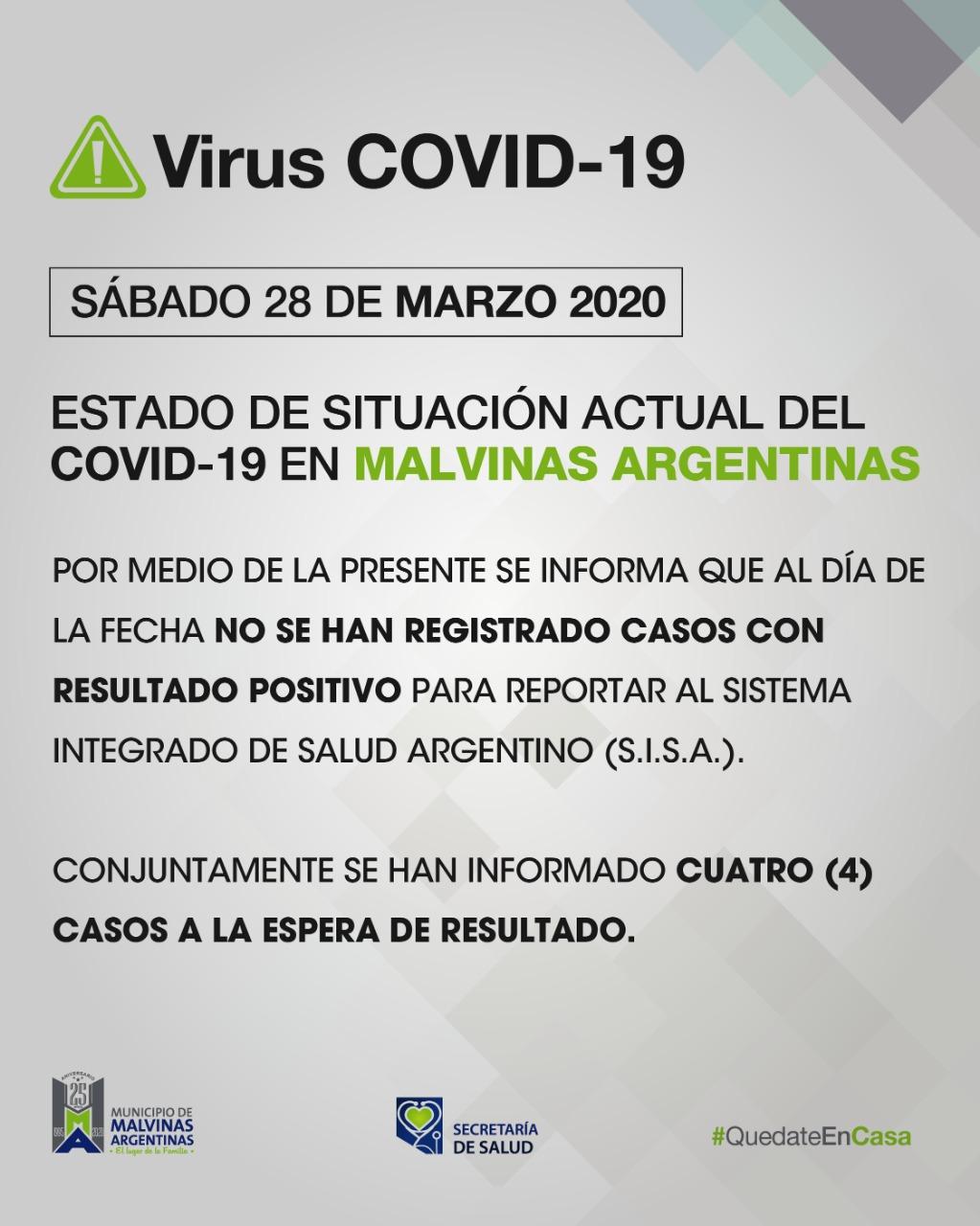 Malvinas Argentinas. Sábado sin nuevos casos de coronavirus. Covid_13