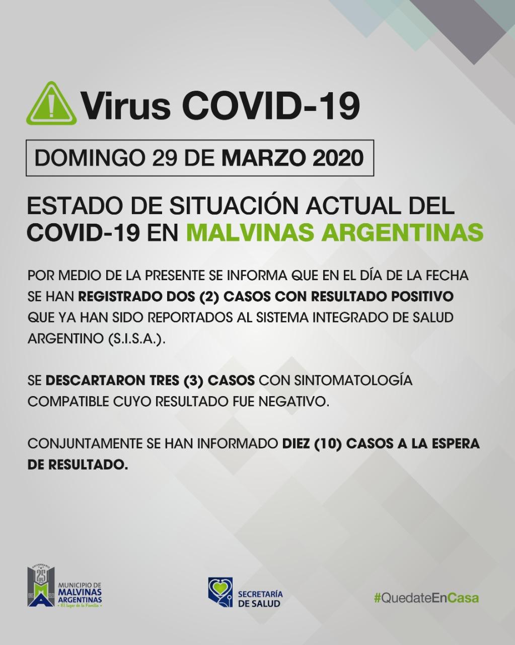 Malvinas Argentinas: Oficial, 2 nuevos casos de COVID-19. Covid_14