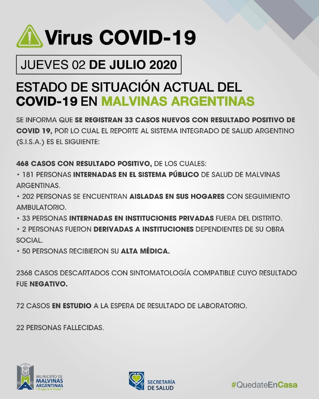 Malvinas Argentinas sumo 27 nuevos casos de corona virus Covid_44