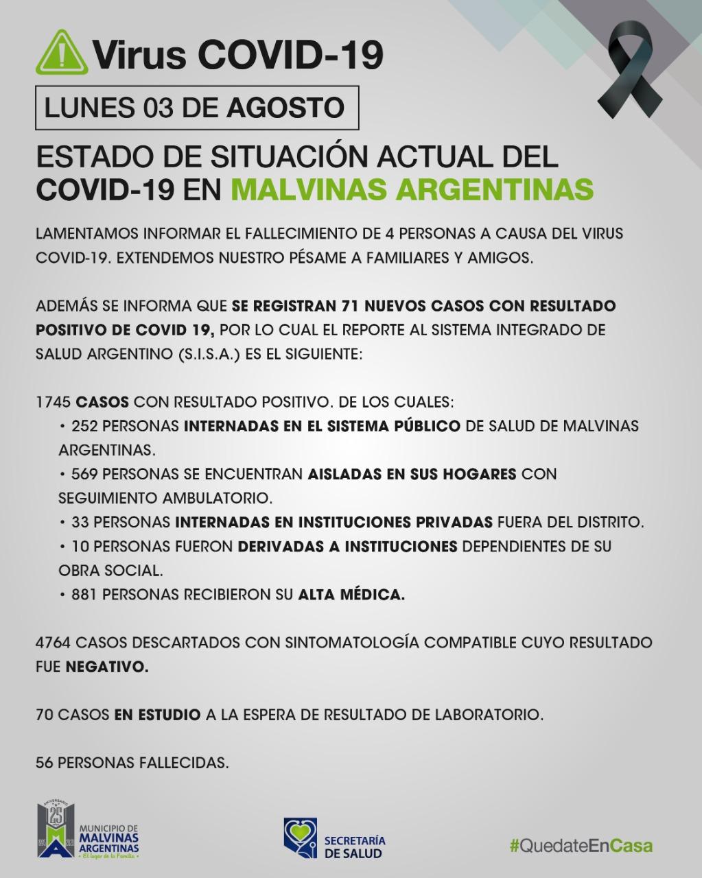 Malvinas Argentinas: 4 fallecimientos, 71 nuevos casos de coronavirus. Covid_56