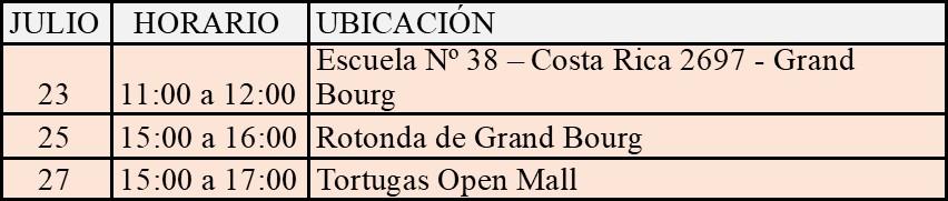 bourg - Malvinas Argentinas, Rotary Club Grand Bourg y Hepatitis cero. Whatsa20
