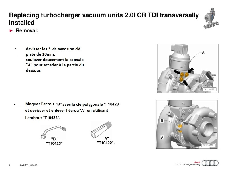 [TUTO] CHANGEMENT CAPSULE TURBO 611