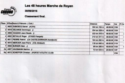 Daniel Dubosq gagne les 48 h de Royan Scan-010