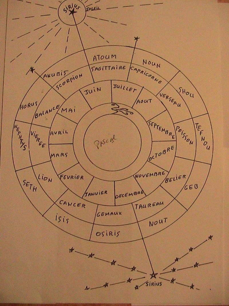 zodiaque et mythologie Zodiaq11