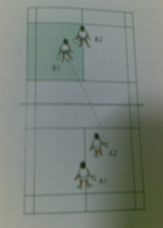 BADMINTON: Peraturan Asas Doble11