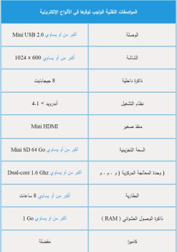 التعليم عن طريق الألواح الإلكترونية ( الدراسة بالمراسلة ) Screen20