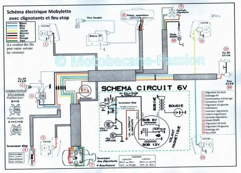 Schemas électriques pour Mob en couleur Doc_mo10