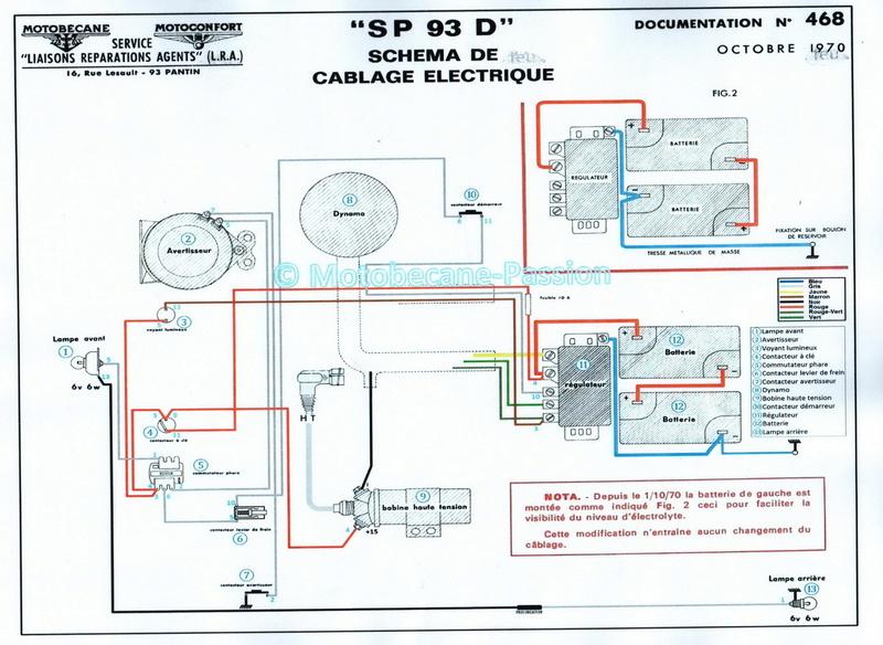 Schemas électriques pour Mob en couleur Doc_mo17