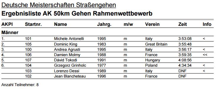résultats 50km Andernach (D): 8/10/2016 50_km_10