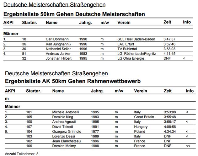 résultats 50km Andernach (D): 8/10/2016 50km_a11