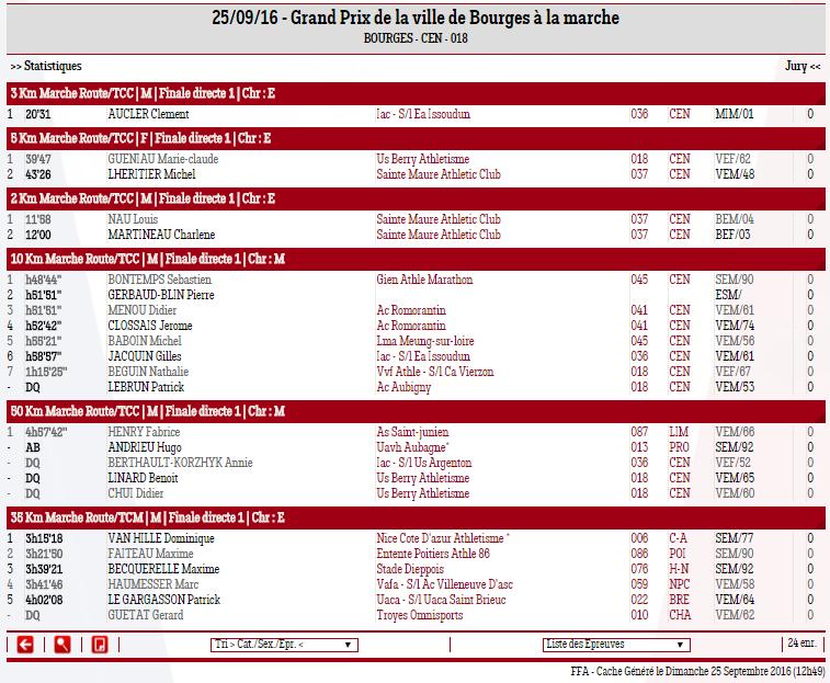 Grand prix de la villle de Bourges 50km 35km 10km: 25/9/2016 Bourge10