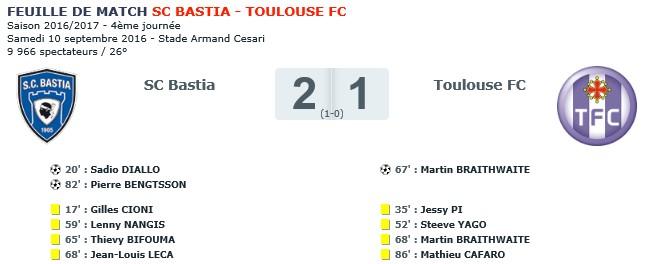 Après match : Bastia 2- 1 Toulouse S13