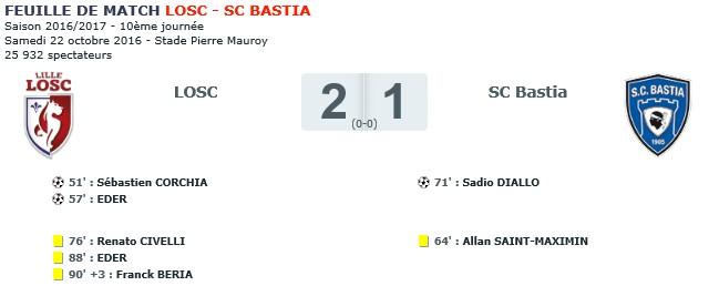 Après match : Lille 2-1 Bastia S50