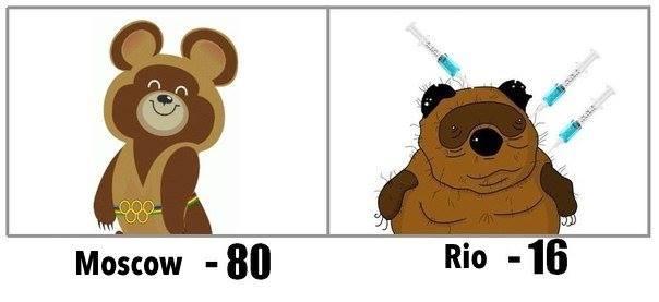 Les jeux de Rio 13669010