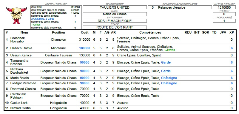 Roster Breizh Bowl - Page 2 Nains_10