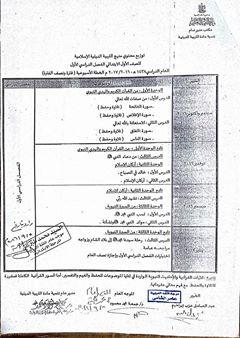 توزيع منهج التربية الدينية الاسلامية للصف الاول الابتدائي 2019 للترمين Uo__o_10