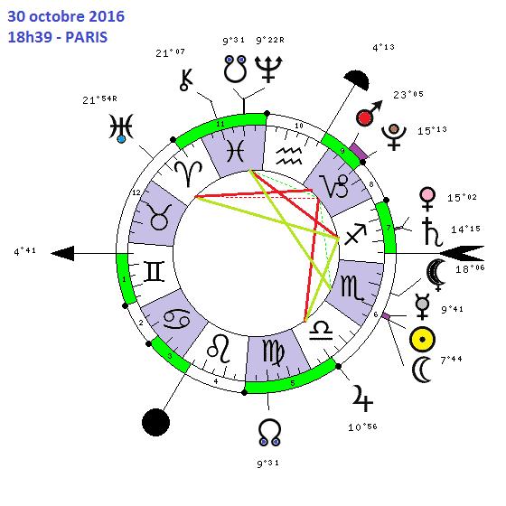 NL du 30 octobre 2016 3854-710