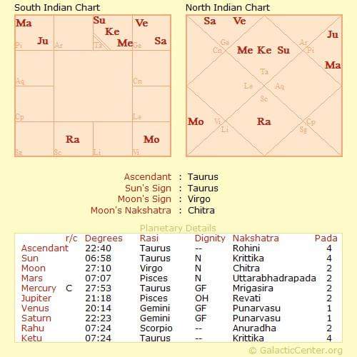 Quel metier en hindoue - Page 2 Receiv11