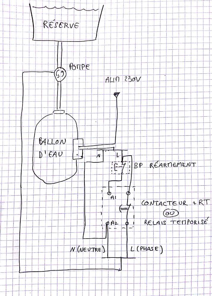 Protection moteur / temps fonctionnement max Pompe10