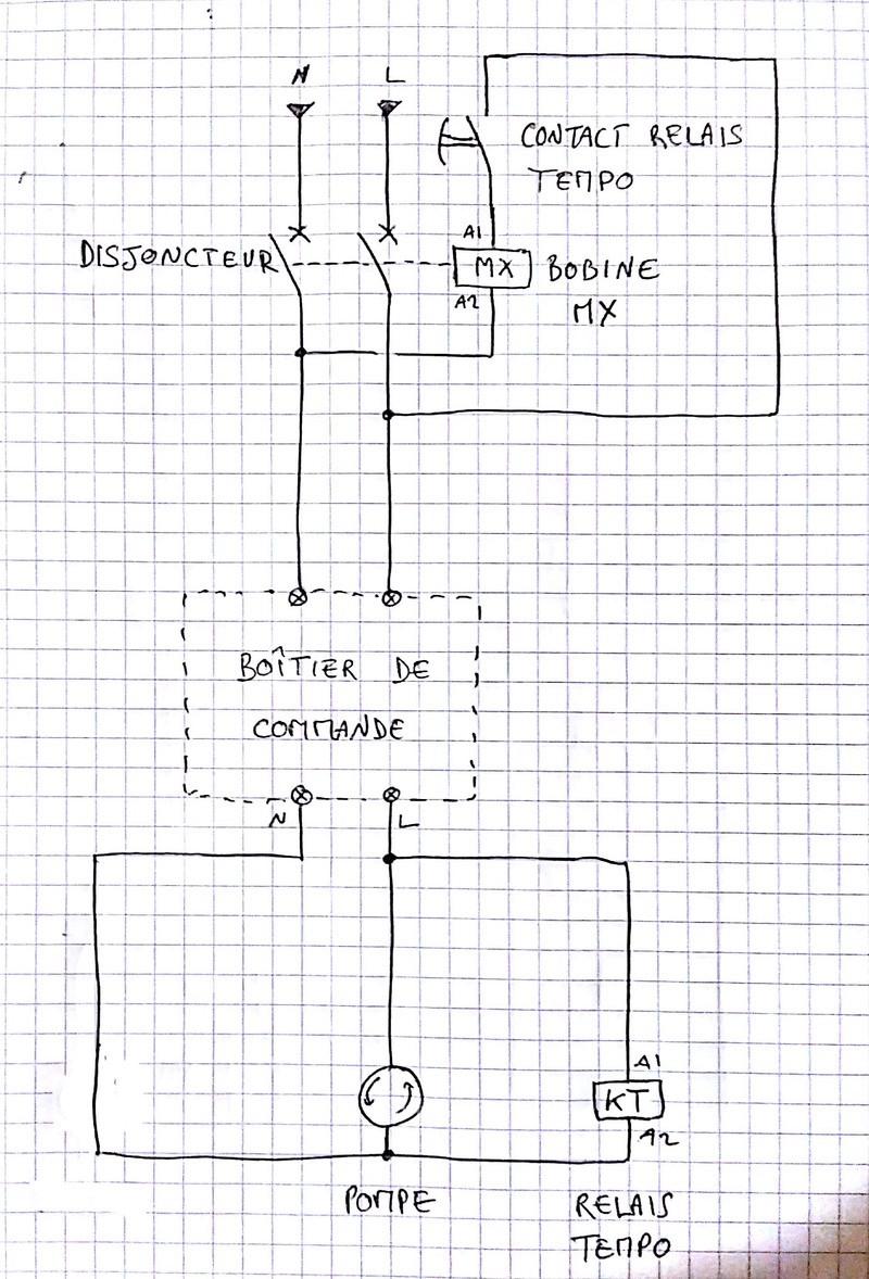 Protection moteur / temps fonctionnement max Tempom10