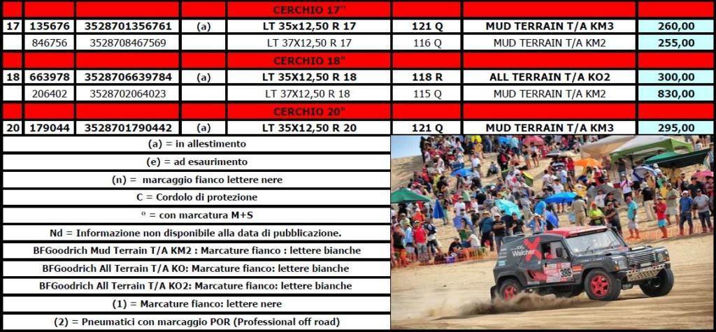 PNEUS CENTER: scopri il listino prezzi riservato agli utenti WM!  510