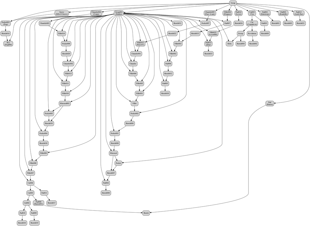 [FreeCAD] Modélisation d'un étau - Page 2 Depend10