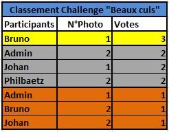 Challenge Photo Auto-Passions – Saison 2016 - Page 9 Classe13