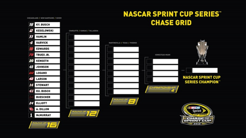 Monster Energy NASCAR Cup - Page 4 Rir_0910