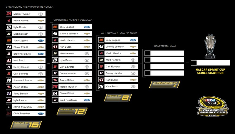 Monster Energy NASCAR Cup - Page 4 Round_11