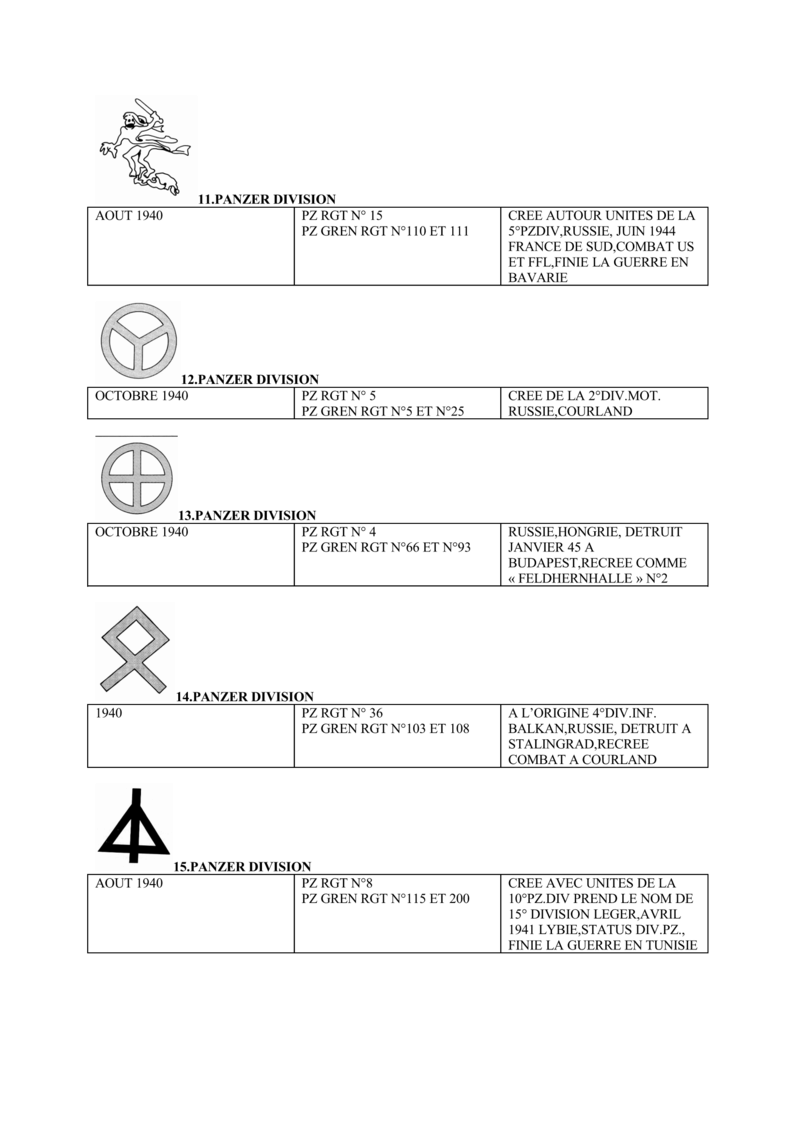 Les Divisions des Panzers de la WH (doc fait maison) 3cdiv_10