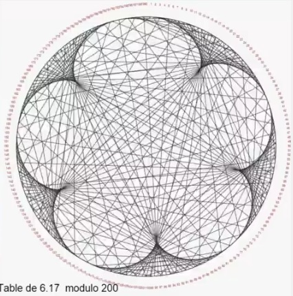Les dessins des tables de multiplication Tabled10