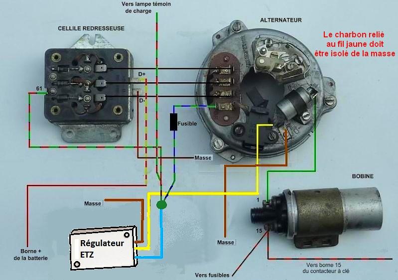 etz 251 batterie se décharge et moto pétarade - Page 3 Aprys10