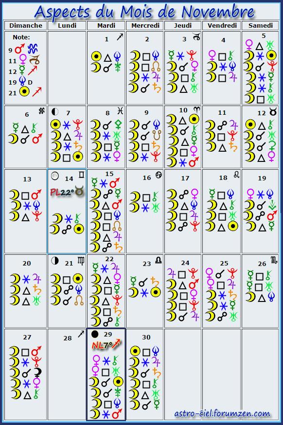 Aspects du mois de Novembre Calend12