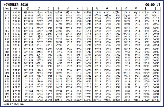 Aspects du mois de Novembre - Page 5 Calend13